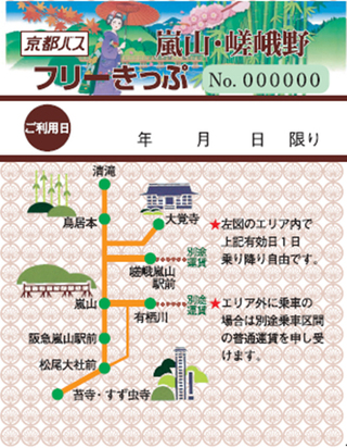 嵐山・嵯峨野フリーきっぷ