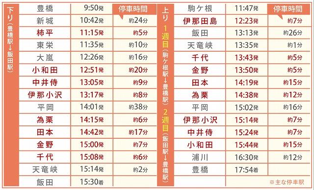 飯田線秘境駅号時刻表