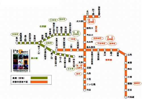京都地下鉄・嵐電1dayチケット