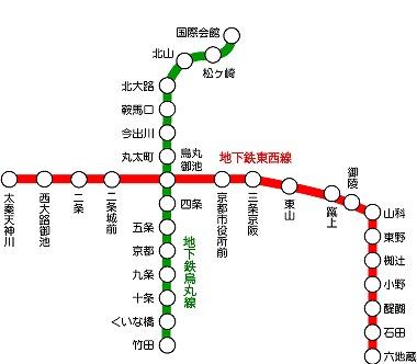京都地下鉄一日券