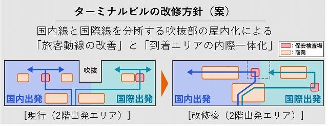 広島空港ターミナルビル改修