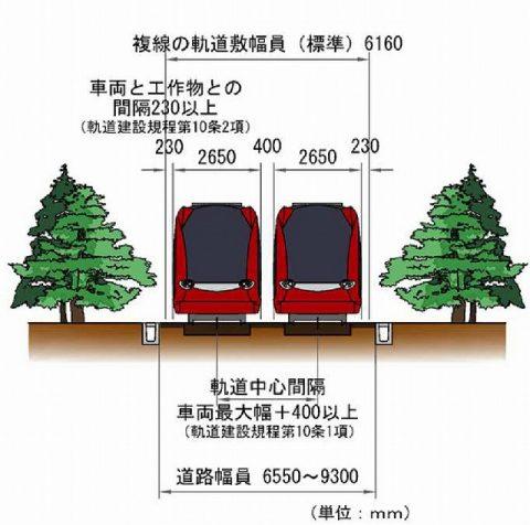 富士山登山鉄道車両