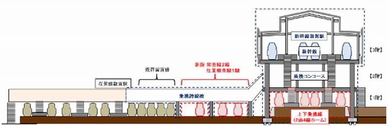 敦賀駅の構造