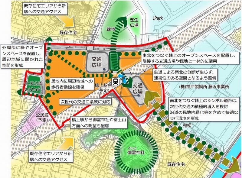 新 東海道 駅 線