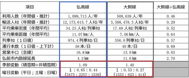 平成28年度地域公共交通活性化シンポジウムin関西