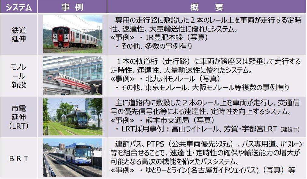 熊本空港アクセス鉄道資料