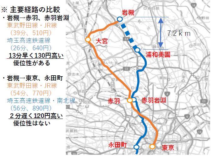 埼玉高速鉄道延伸