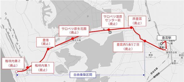 サロベツ線路線図