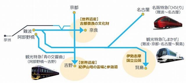 近鉄中期経営計画2024