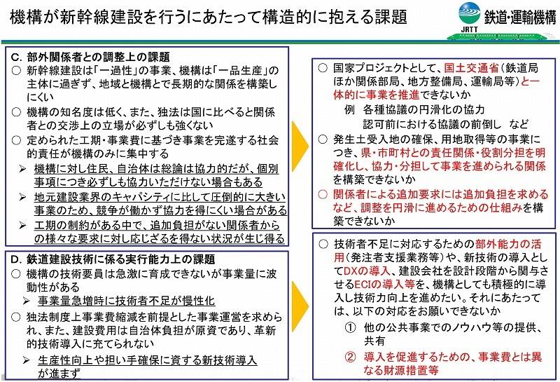 整備新幹線の構造的課題