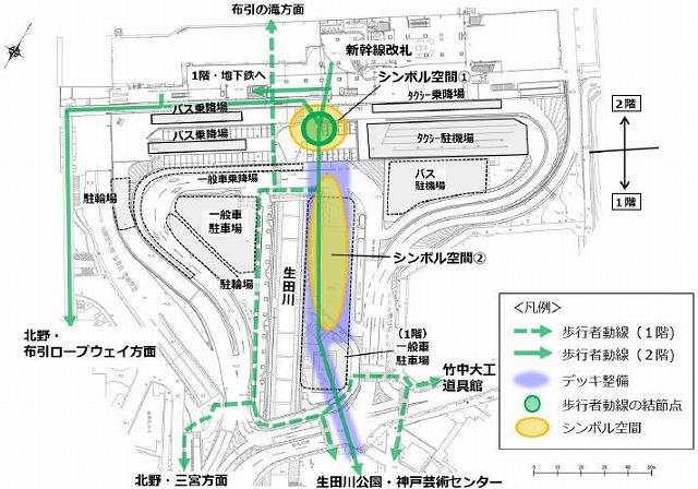 新神戸駅前再整備