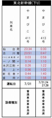 東北新幹線夜行列車時刻表