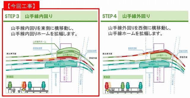 山手線渋谷駅ホーム拡幅