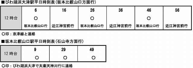 京阪2021年9月ダイヤ変更