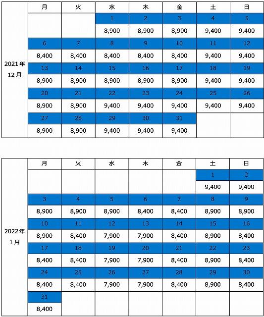 東京ディズニーチケット価格表