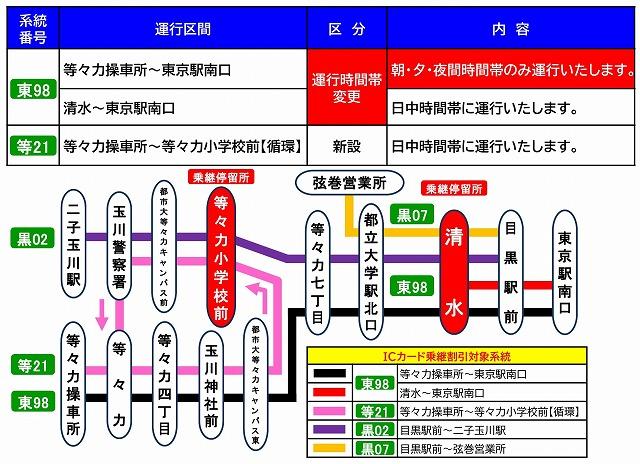 東急バス98系統短縮
