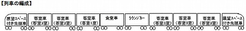JR西日本クルーズトレイン編成